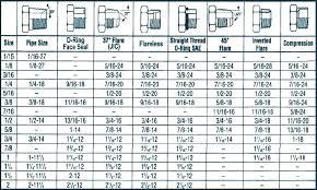 5 16 Tap Drill Datarriendo Com Co