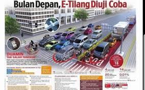 Biasa disebut dengan tts memang. Begini Rencana Uji Coba E Tilang Di Jakarta Berita Sembodo Rent A Car