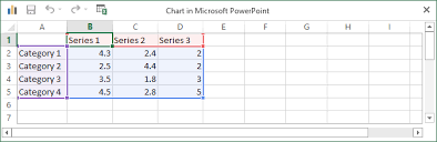 Improved Data Grid For Charts In Word And Powerpoint