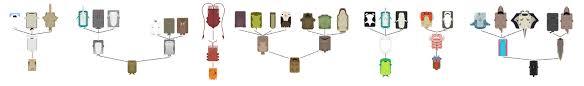 Evolution Tree Deeeep Io Wiki
