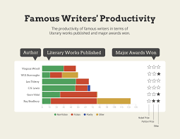 Color Pages Comparison Chart Infographic Examples For