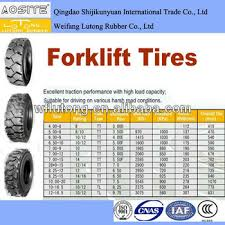 Low Pressure Pneumatic Tyre Forklift Tires 8 25x15 Buy Forklift Tires 8 25x15 Forklift Made In China Forklift Tire Dealers Product On Alibaba Com