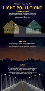 Causes Of Light Pollution Stargazing In The Outdoors Getting Away From Light