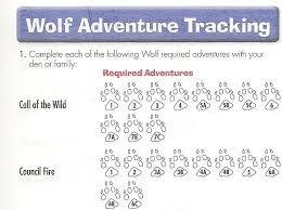 Tiger Advancement Chart Cub Scout Advancement Record