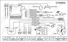wiring diagrams for car alarm wiring diagrams and schematics kia spore central locking wiring diagram new sanji car alarm