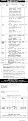 jobs in youth affairs sports archaeology tourism department 8 jobs in youth affairs sports archaeology tourism department 8 2016