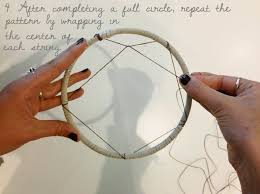 Ideas For Making Dream Catchers Extraordinary How To Make A Vegan Dream Catcher The Goods