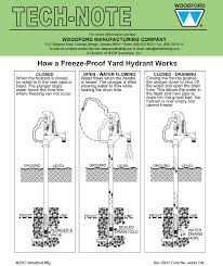 simmons yard hydrant. woodford model y34 \u0026 y1 freezeless hydrant videos simmons yard