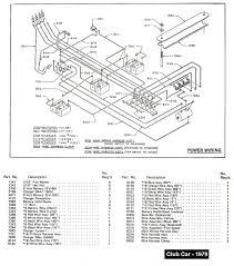 gas club car wiring diagram on gas images free download images 1998 Club Car Gas Wiring Diagram gas club car wiring diagram with electrical 35722 linkinx com Club Car Generator Starter Problems