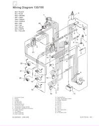 Mercury 150hp v6 outboard wiring diagram 1991 johnson outboard engine diagram at nhrt info