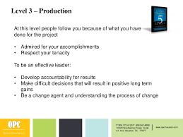 John Maxwell 5 Levels Of Leadership Maxwell 5 Levels Of Leadership Your Key To Project Success