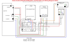 door access control system wiring diagram for door access control system wiring diagram gooddy org on door access control system wiring diagram