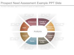 Prospect Need Assessment Example Ppt Slide - Powerpoint Templates