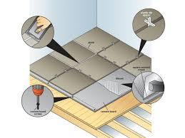 installing tile floor diagram