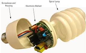 how compact fluorescent lamps work and how to dim them ee times how compact fluorescent lamps work and how to dim them