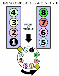 solved i need a diagram ford crown victoria firing fixya 1991 ford crown victoria 5 0 liter v 8 vin f