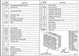 1985 dodge pickup wiring diagram 1985 wiring diagrams online if you need