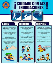 plan de emergencias familiar plan de emergencia familiar en caso de desastres alarmas y