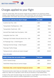 Ba Avios Upgrade Chart A Guide To British Airways On Business Flightfox