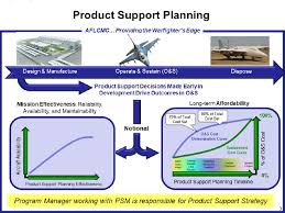 Air Force Sustainment Center Org Chart Early Sustainment Planning For The United States Air Force