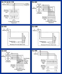 universal service ordering code usoc information comparing usoc jacks