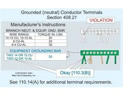 neutral and gound under same lug internachi inspection forum here is an illustration from the mike holt site