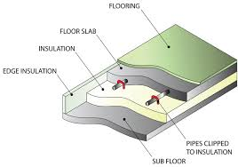 beautiful insulated concrete floor construction on with regard to