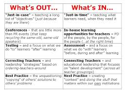 2011 Allthingslearning Page 9