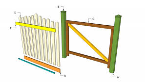 Small Picture Brilliant How To Build A Garden Gate Inspiration Fence Delightful