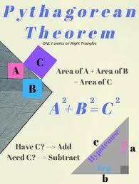 Pythagoras Theorem Chart Pythagorean Theorem Anchor Chart