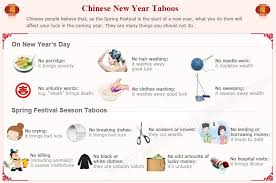 here s what you should not do during chinese new year smart   chinese new year 3de14c20b4394a9d8342ddde