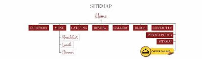home sitemap sitemap