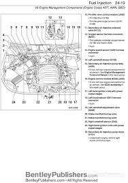 v8 engine management components audi a6 c5 tech bentley click here to view corrected page pdf