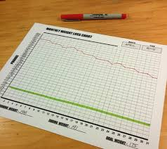 Make Your Own Weight Loss Chart How To Stay Motivated Using A Printable Weight Loss Charts