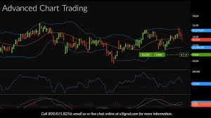 Free Forex Charting Software For Mac Top 7 Forex Charting Software Essential Help For New Forex