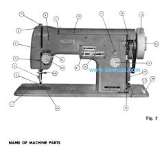 Necchi Nora Sewing Machine Manual
