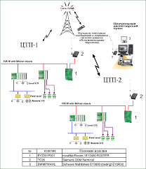 similiar isdn rj45 wire diagram keywords isdn wiring diagram get image about wiring diagram