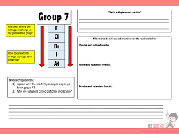 Mr Science - Teaching Resources - TES
