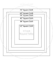Rectangle Tablecloth Chart Rectangle Tablecloth Sizes Size Chart Table
