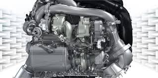 BMW Convertible bmw 2l twin turbo : Twin Power Turbo Engine - Motorline BMW