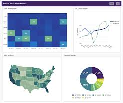 Plotly Venn Diagram Plotly Is The Modern Platform For Agile Business Intelligence And
