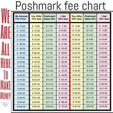 Poshmark Fee Chart Anyone S Welcome Too Use This
