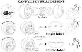 candylipz invention visuals