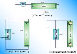 t ballast wiring diagram solidfonts overdriving fluorescent lights