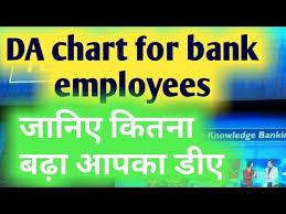 Aibea Da Chart Latest Latest Banking Updates Da Chart For Bank Employees For All