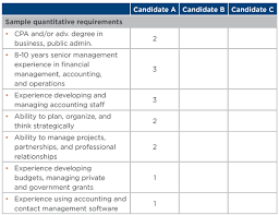 Sample Assessment Grid Skills and Competencies