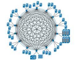 Image result for شبکه و مرکز داده