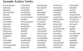Words For A Resume Great Words For A Resume Emelcotest Com