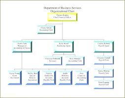 Department Flow Chart Template Download Fire Department Organizational Chart Office Office