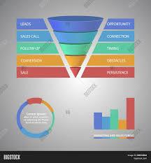 Web Design Sales Funnel Sales Funnel Template Vector Photo Free Trial Bigstock